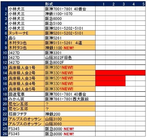 第5モハモハ進捗表
