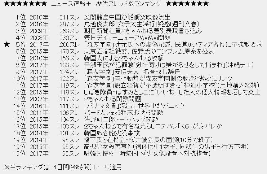 20170327-22-2ch_news.jpg