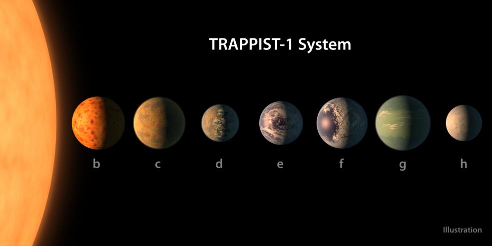 【NASA】地球から39光年先に地球によく似た「7個の惑星」を発見…海が存在する可能性があり、地球外生命への期待