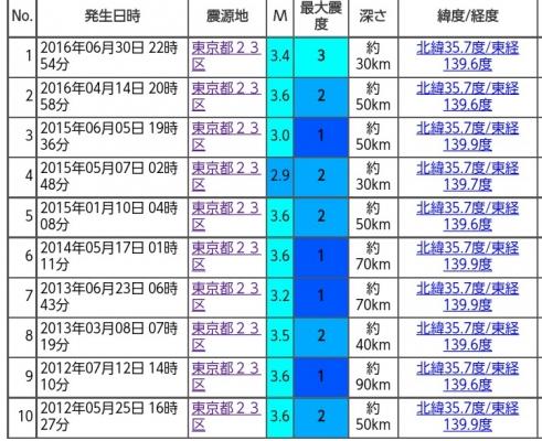 http://blog-imgs-104.fc2.com/o/k/a/okarutojishinyogen/news_1488274440_10702s.jpg