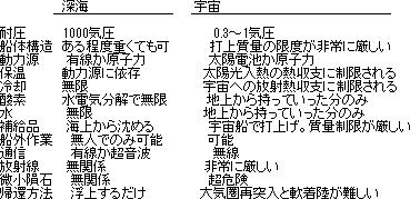 http://blog-imgs-104.fc2.com/o/k/a/okarutojishinyogen/newsplus_1492864833_23901.png