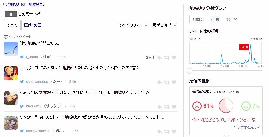 【前触れ】東京や神奈川、茨城などで「地鳴り」のような音が聞こえるとの報告がネット上に相次ぐ!