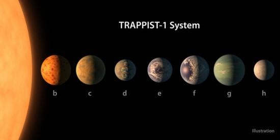 トラピスト1惑星