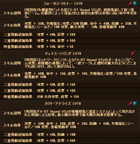 20170429-2 ☆10セラフィナちゃんのデータ♪②