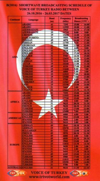 2017年1月5日 ウズベク語放送受信 TRT Voice of Turkey(トルコ)
