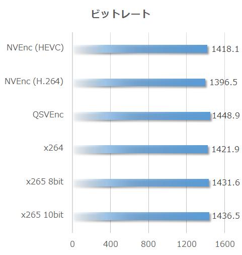 compare_bitrate.jpg