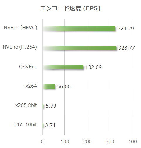 compare_enc_speed.jpg