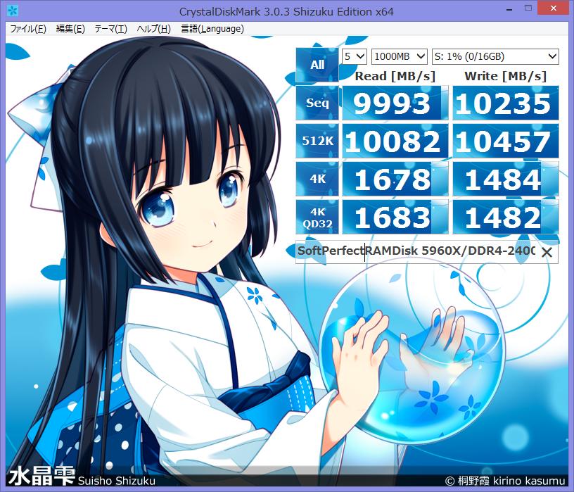 i7_5960X_SoftPerfect_Ramdisk_bench