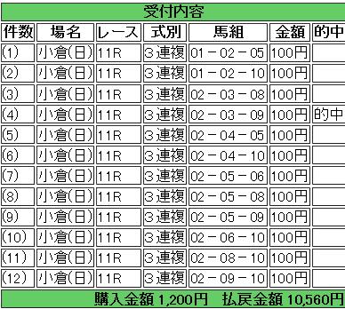 万29-4本目
