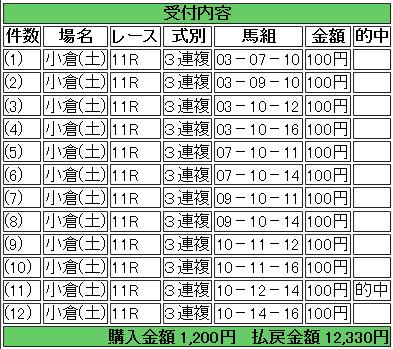 万29-3本目
