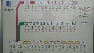 20161127沖松島駅(その3)