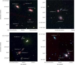 dwarf galaxy groups