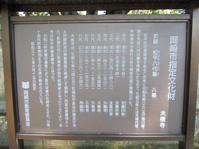 IMG_7952 松平八代墓
