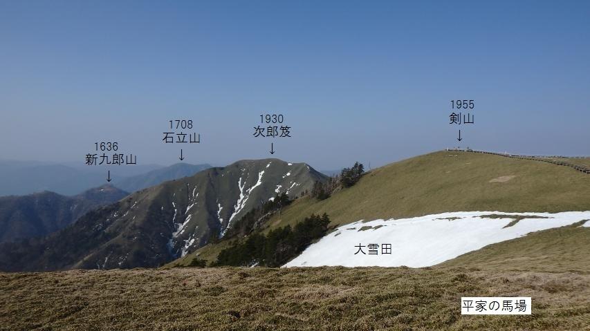 南西方向に並ぶ山々