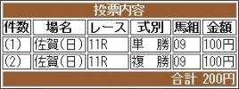 20170305 ダノンラブリー