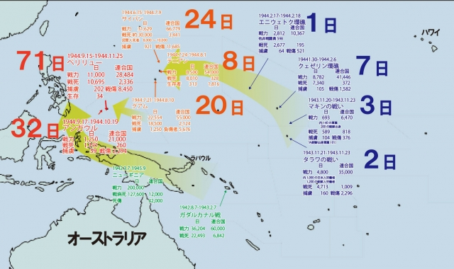ペリリュー島解説