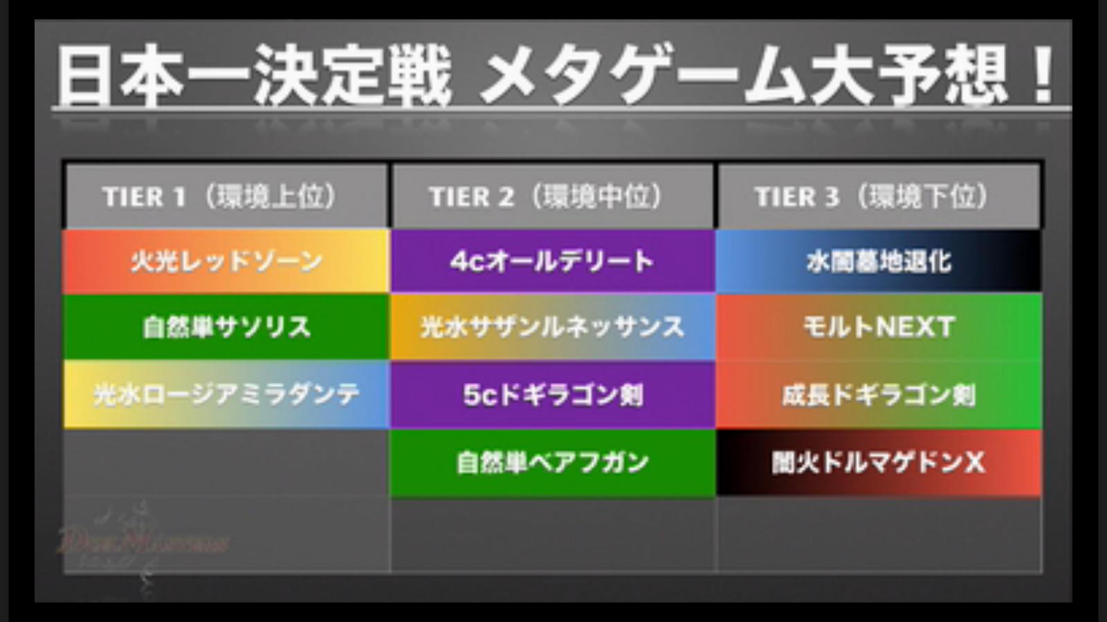 dm-kakumei-finalcup-news-170226-008.jpg