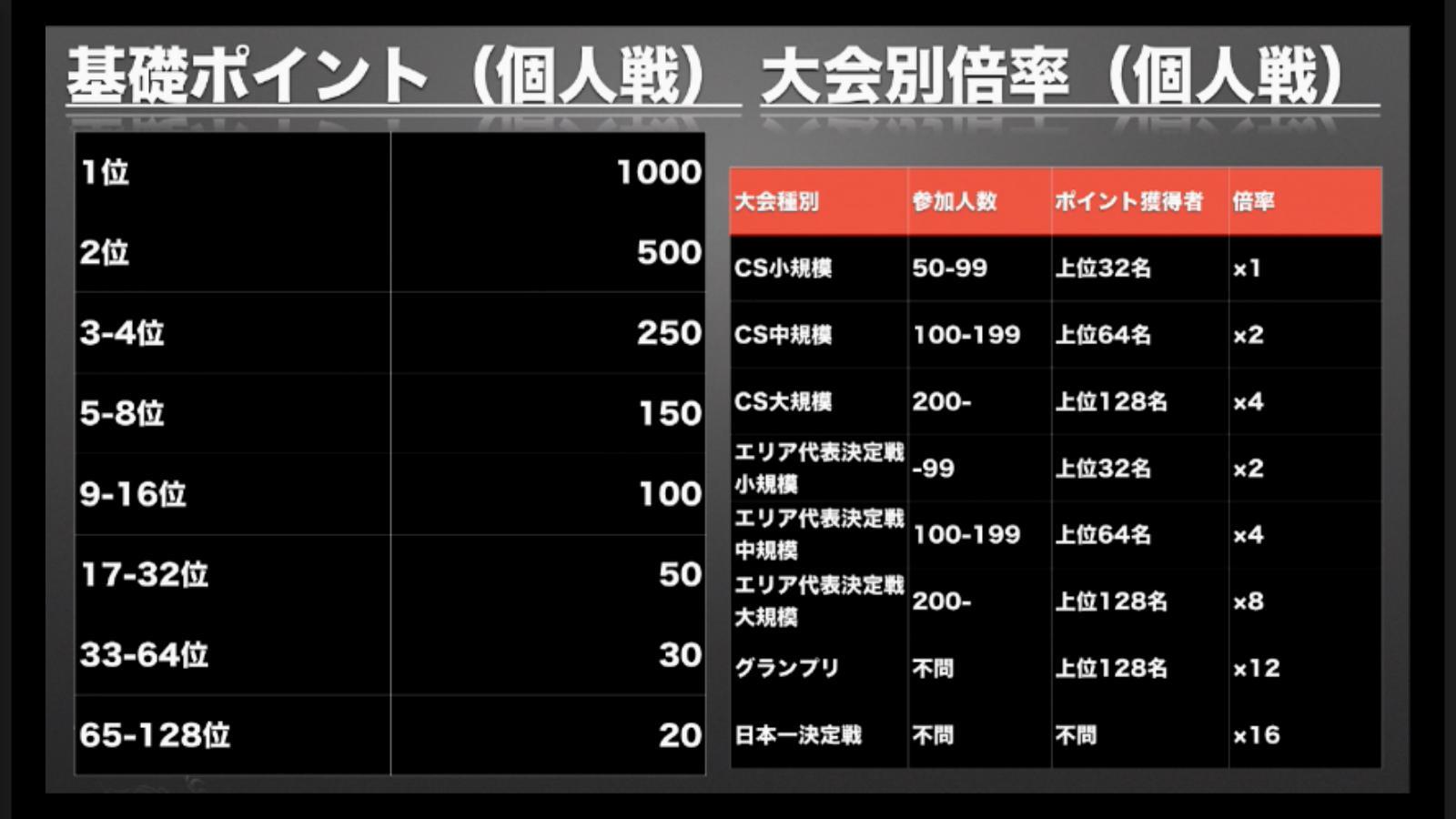 dm-kakumei-finalcup-news-170226-079.jpg