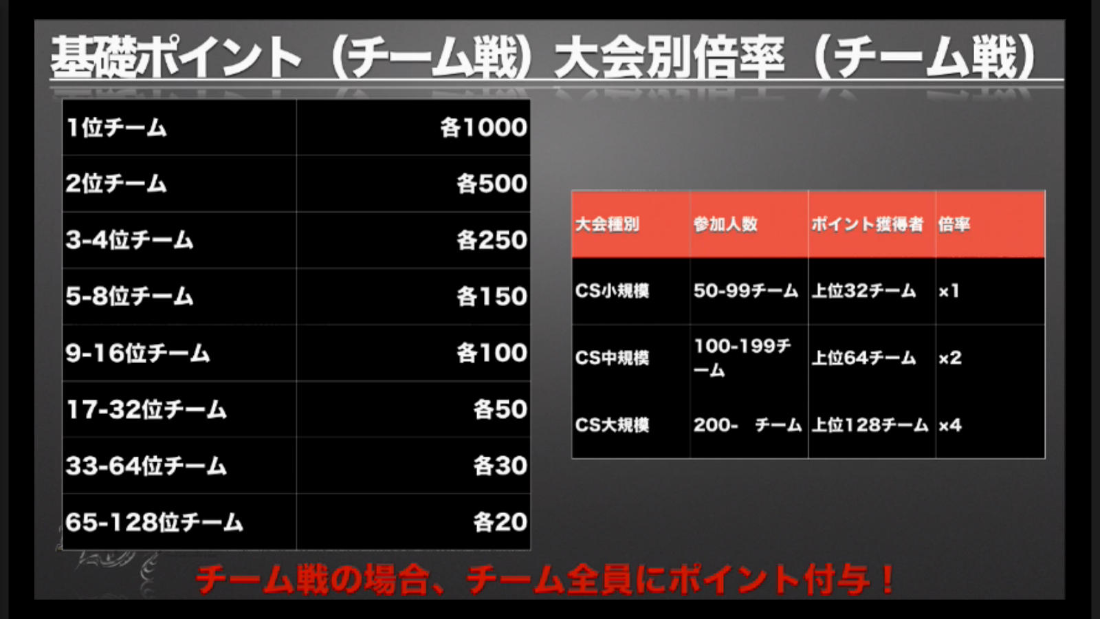 dm-kakumei-finalcup-news-170226-080.jpg