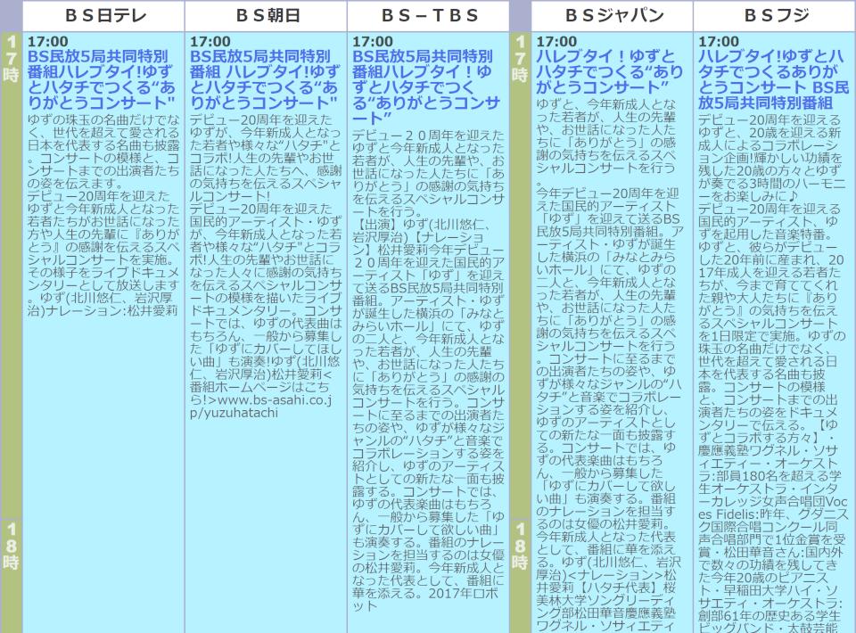 3月20日午後5時 BS民放5局共同特別番組