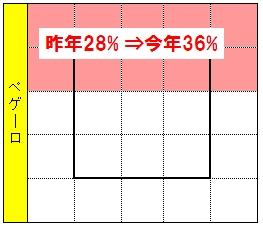 20170406DATA05.jpg