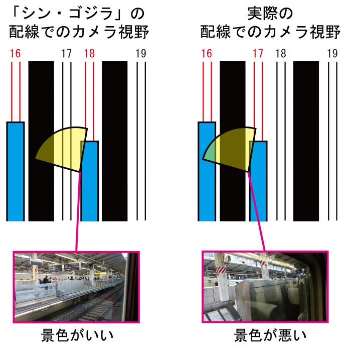 シンゴジラと東京駅3