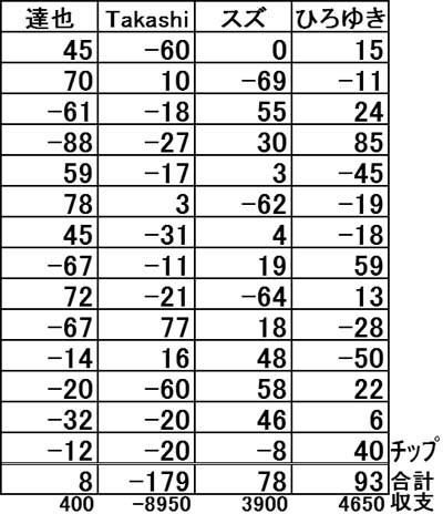 20170415KEKKAHYO