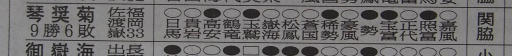 20170327・相撲12・琴奨菊に殊勲賞は