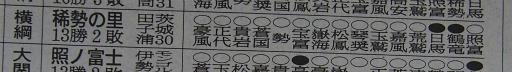 20170327・相撲08・優勝=稀勢の里