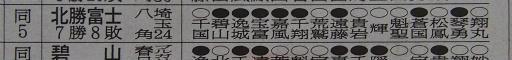 20170327・相撲14・北勝富士
