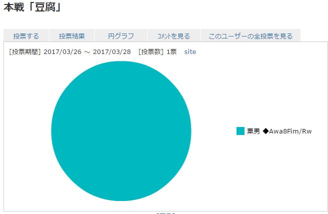 result_Tofu.png