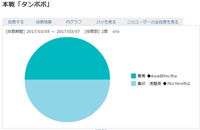 result_dandelion.png
