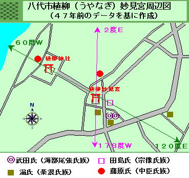 128話植柳神社周辺図