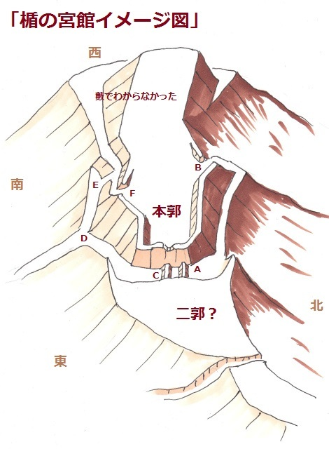 楯の宮館図