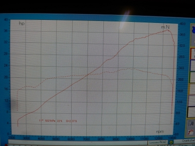 CBR250RR ノーマルパワーチェック (2)