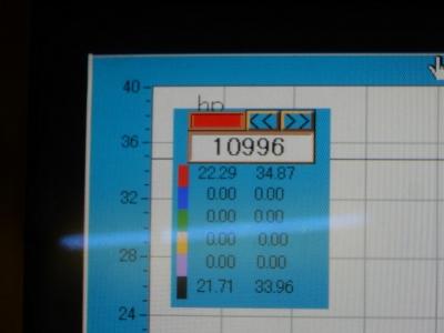 CBR250RR ノーマルパワーチェック (12)