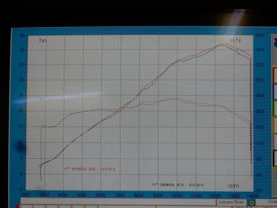 CBR250RR   スリップオンパワーチェック (2)