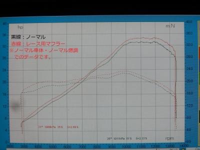 YZF-R25    レースマフラー      JP250 (6)