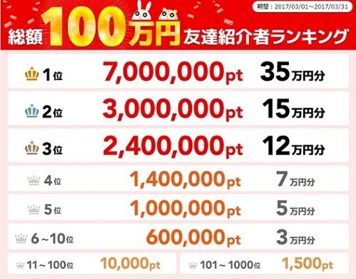 ポイントタウン_100万円友達紹介ランキング_201703